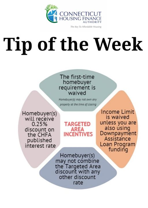 Chfa Tip Of The Week Targeted Areaschfa Has Designated Targeted